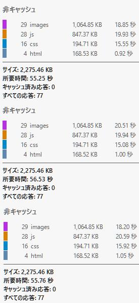 HTTP/2 使用後 Firefox で