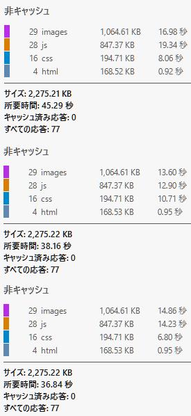 HTTP/2 使用前 Firefox で
