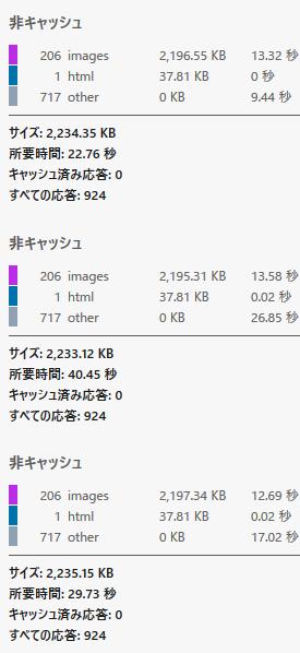 テストサーバ上で HTTP2 なし Firefox で